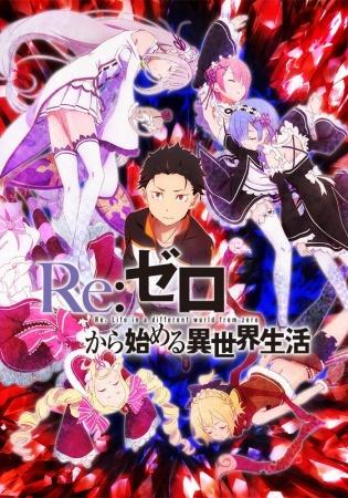 Re:Zero kara Hajimeru Isekai Seikatsu (Audio Latino)
